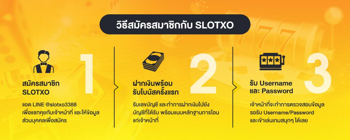 Slotxo_Register_Steps